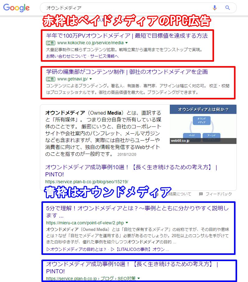 ペイドメディアのPPC広告 オウンドメディア